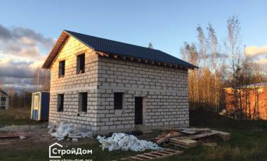 КП Мягловские усадьбы